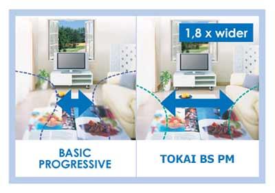 06d46bbc81 Πολυεστιακά γυαλιά Tokai τιμές Προσφοράς - Eye-Shop